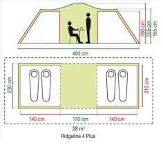 Dimensiones de Ridgeline 4 Plus
